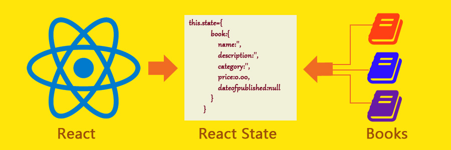 How react component state works